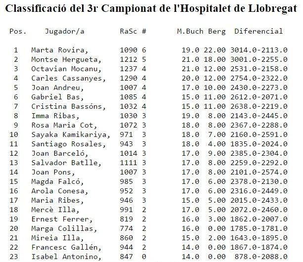 3r camp LH_classif