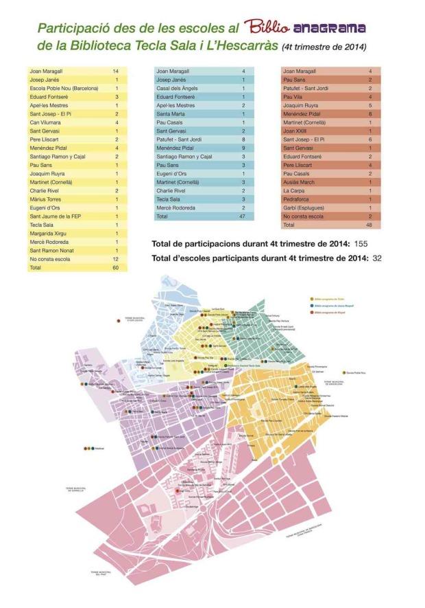 biblioanagrama_mapa